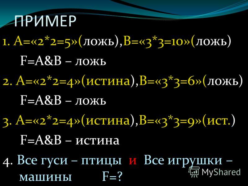 ПРИМЕР 1. А=«2*2=5»(ложь),В=«3*3=10»(ложь) F=А&В – ложь 2. А=«2*2=4»(истина),В=«3*3=6»(ложь) F=А&В – ложь 3. А=«2*2=4»(истина),В=«3*3=9»(ист.) F=А&В – истина 4. Все гуси – птицы и Все игрушки – машиныF=?