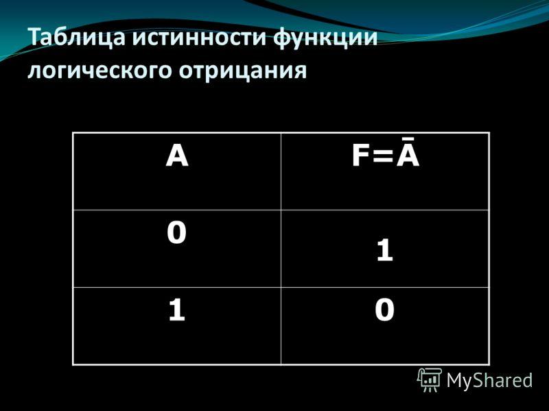 Таблица истинности функции логического отрицания АF=Ā 0 1 10