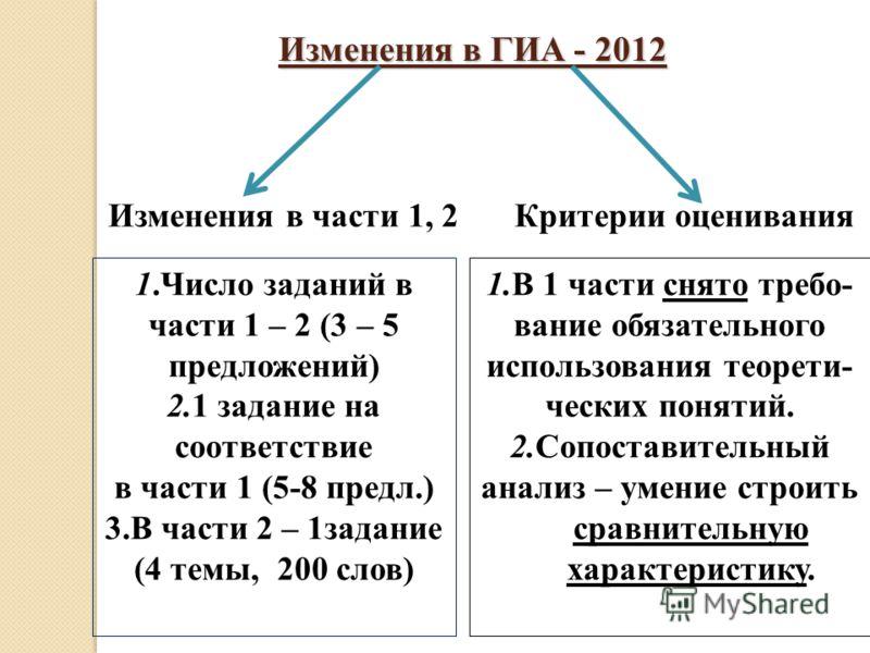 Изменения в ГИА - 2012 Изменения в части 1, 2Критерии оценивания 1.Число заданий в части 1 – 2 (3 – 5 предложений) 2.1 задание на соответствие в части 1 (5-8 предл.) 3.В части 2 – 1задание (4 темы, 200 слов) 1.В 1 части снято требо- вание обязательно