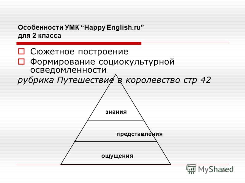29 Особенности УМК Happy English.ru для 2 класса Сюжетное построение Формирование социокультурной осведомленности рубрика Путешествие в королевство стр 42 знания представления ощущения