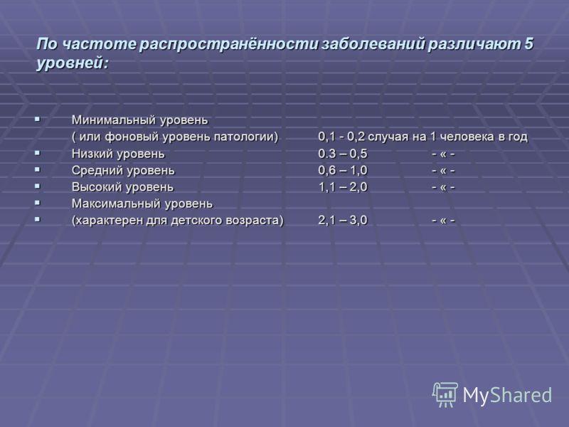 По частоте распространённости заболеваний различают 5 уровней: Минимальный уровень Минимальный уровень ( или фоновый уровень патологии)0,1 - 0,2 случая на 1 человека в год Низкий уровень0.3 – 0,5 - « - Низкий уровень0.3 – 0,5 - « - Средний уровень0,6