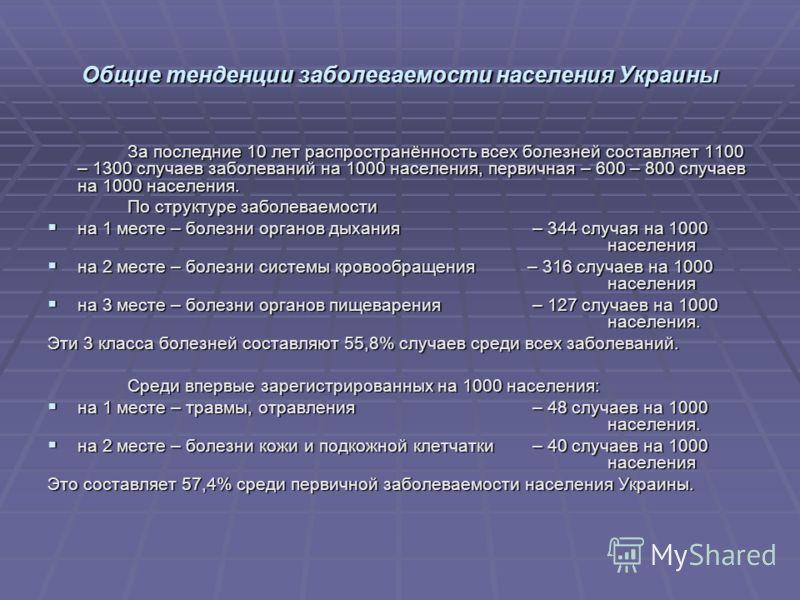 Общие тенденции заболеваемости населения Украины За последние 10 лет распространённость всех болезней составляет 1100 – 1300 случаев заболеваний на 1000 населения, первичная – 600 – 800 случаев на 1000 населения. По структуре заболеваемости на 1 мест