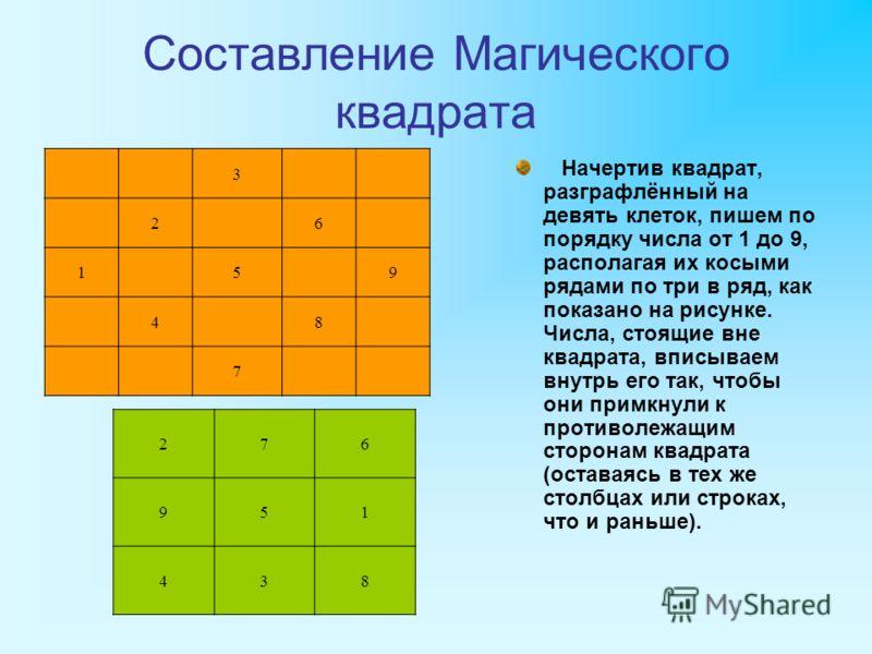 Составление Магического квадрата Начертив квадрат, разграфлённый на девять клеток, пишем по порядку числа от 1 до 9, располагая их косыми рядами по три в ряд, как показано на рисунке. Числа, стоящие вне квадрата, вписываем внутрь его так, чтобы они п