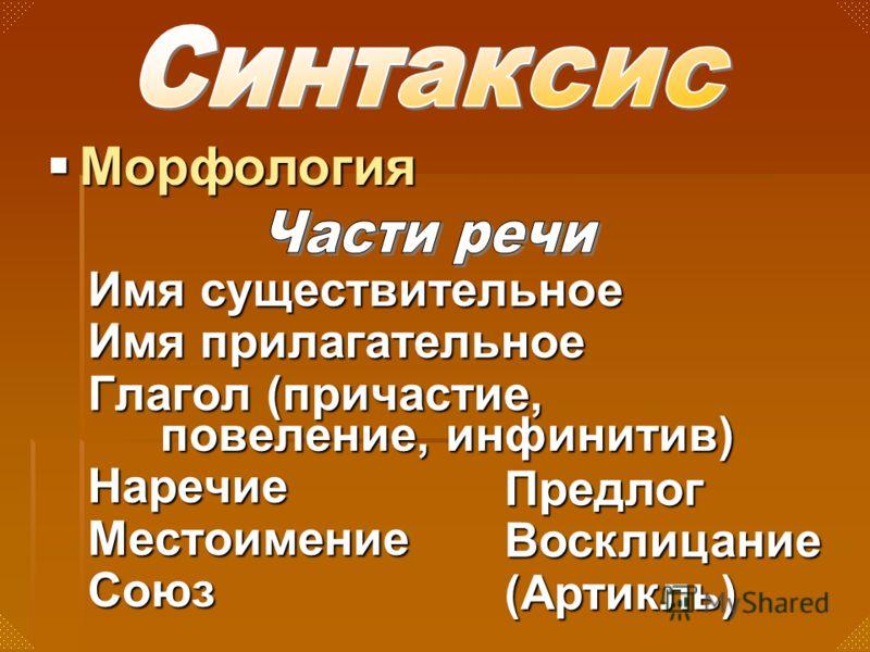 Морфология Морфология Имя существительное Имя прилагательное Глагол (причастие, повеление, инфинитив) НаречиеМестоимениеСоюз ПредлогВосклицание(Артикль)