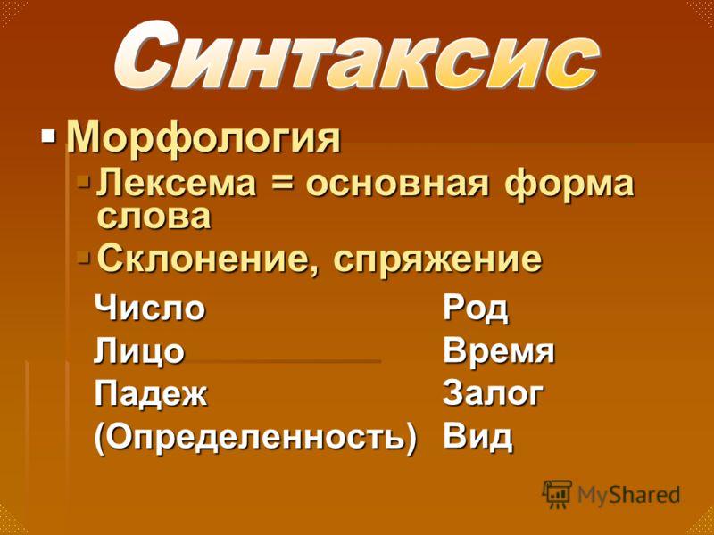 Морфология Лексема = основная форма слова Склонение, спряжение ЧислоЛицоПадеж(Определенность) РодВремяЗалогВид