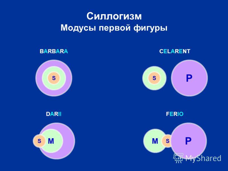 M Силлогизм Модусы первой фигуры P M S P P MM S S BARBARACELARENT DARIIFERIO S P