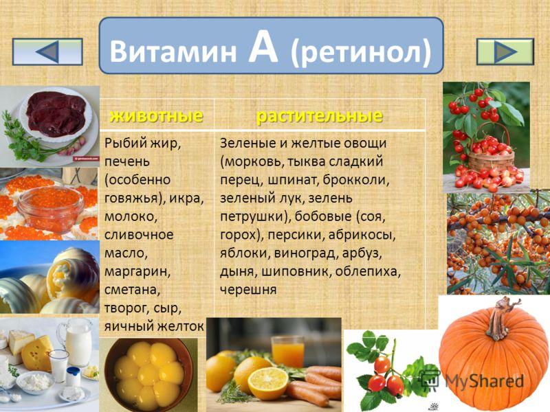 Витамин A (ретинол) животныерастительные Рыбий жир, печень (особенно говяжья), икра, молоко, сливочное масло, маргарин, сметана, творог, сыр, яичный желток Зеленые и желтые овощи (морковь, тыква сладкий перец, шпинат, брокколи, зеленый лук, зелень пе