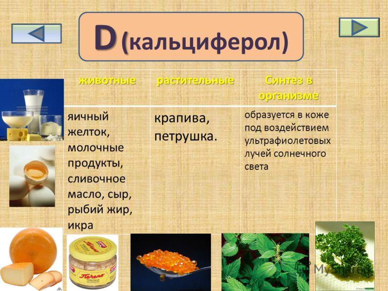 DDDD ( ( ( (кальциферол) животныерастительные Синтез в организме яичный желток, молочные продукты, сливочное масло, сыр, рыбий жир, икра крапива, петрушка. образуется в коже под воздействием ультрафиолетовых лучей солнечного света
