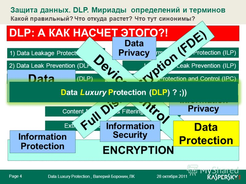 Data Luxury Protection, Валерий Боронин, ЛК 28 октября 2011 Click to edit Master title style Click to edit Master text styles Page 4 Data Luxury Protection, Валерий Боронин, ЛК 28 октября 2011 DLP: Это… 2) Data Leak Prevention (DLP) 3) Data Loss Prev