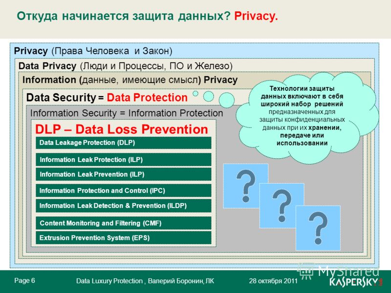 Data Luxury Protection, Валерий Боронин, ЛК 28 октября 2011 Click to edit Master title style Click to edit Master text styles Page 6 Data Luxury Protection, Валерий Боронин, ЛК 28 октября 2011 Откуда начинается защита данных? Privacy. Privacy (Права
