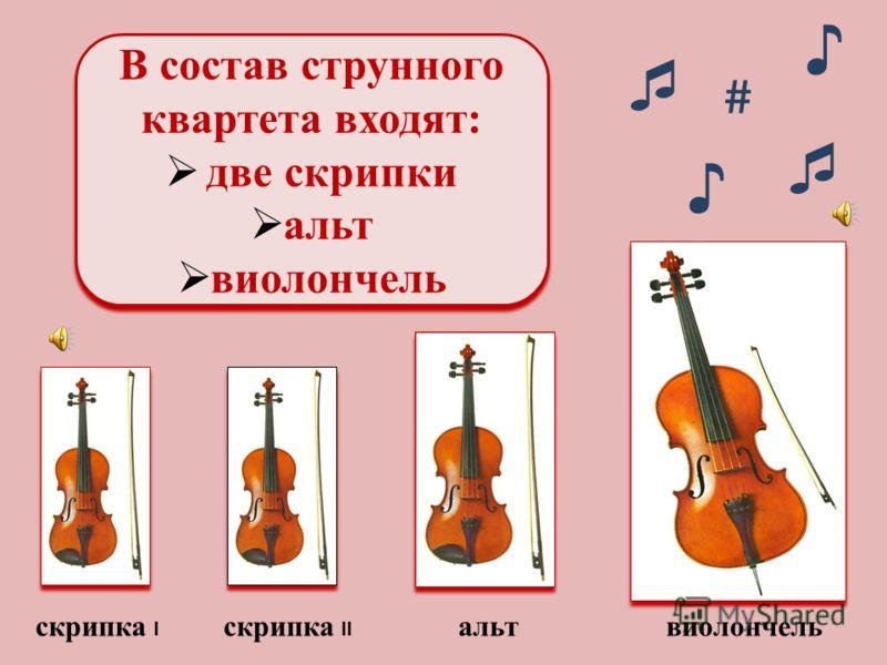 В состав струнного квартета входят: две скрипки альт виолончель В состав струнного квартета входят: две скрипки альт виолончель скрипка I скрипка II виолончельальт #