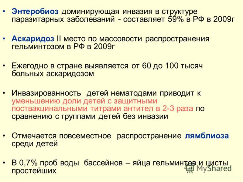 Энтеробиоз доминирующая инвазия в структуре паразитарных заболеваний - составляет 59% в РФ в 2009г Аскаридоз II место по массовости распространения гельминтозом в РФ в 2009г Ежегодно в стране выявляется от 60 до 100 тысяч больных аскаридозом Инвазиро