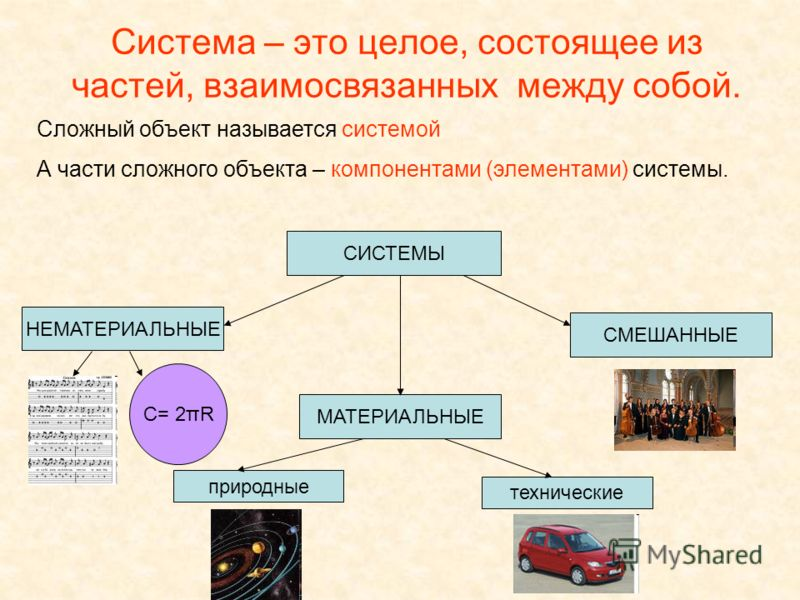 Конспект урока объект и система 7 класс