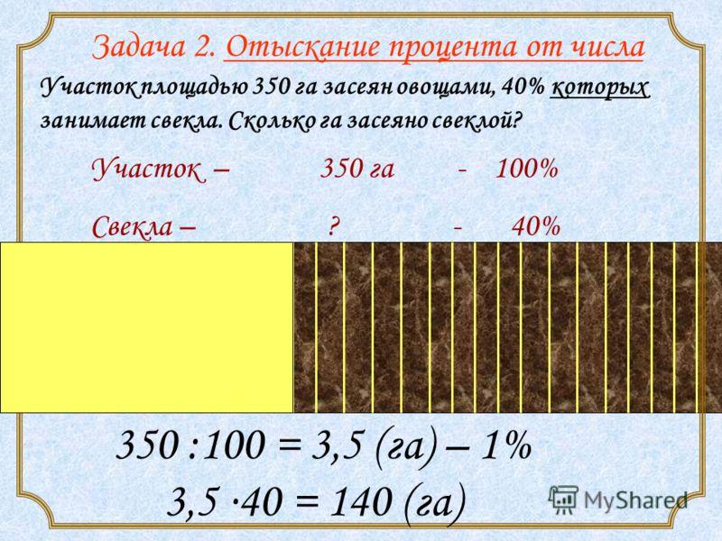Задача 2. Отыскание процента от числа Участок площадью 350 га засеян овощами, 40% которых занимает свекла. Сколько га засеяно свеклой? Участок – 350 га - 100% Свекла – ? - 40% 350 :100 = 3,5 (га) – 1% 3,5 40 = 140 (га)