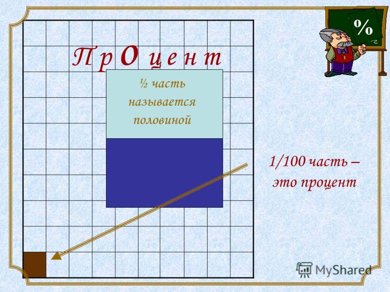 П р о ц е н т ½ часть называется половиной 1/100 часть – это процент %