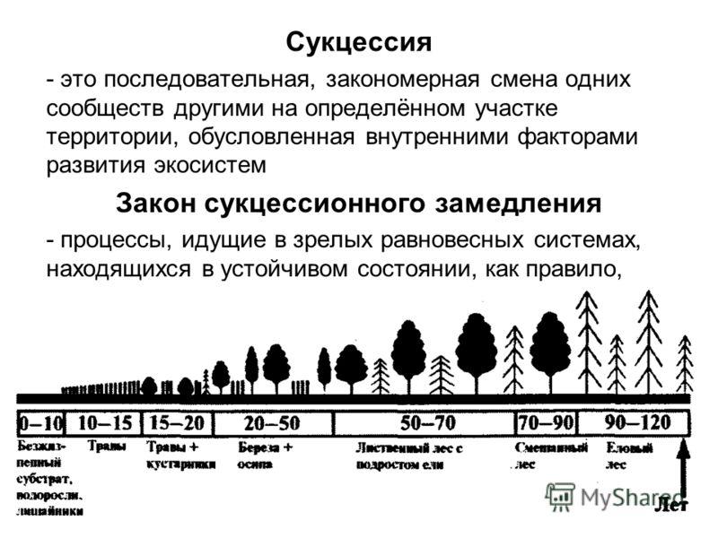 Сукцессия - это последовательная, закономерная смена одних сообществ другими на определённом участке территории, обусловленная внутренними факторами развития экосистем Закон сукцессионного замедления - процессы, идущие в зрелых равновесных системах,
