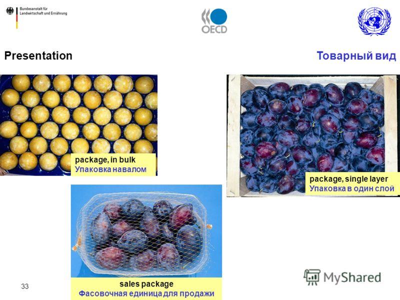 33 sales package Фасовочная единица для продажи package, in bulk Упаковка навалом package, single layer Упаковка в один слой PresentationТоварный вид