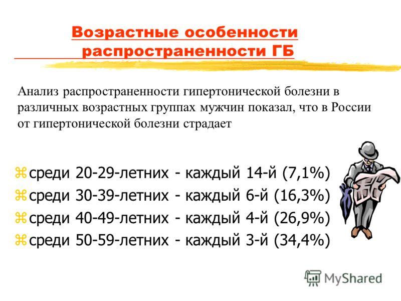 Эпидемиология АГ в России zСреди мужчин до 40 лет лекарственную терапию получают только 10% больных АГ, в последующих возрастных группах этот показатель увеличивается до 40% у больных 70–79 лет. zЭффективность лечения АГ у мужчин практически не завис