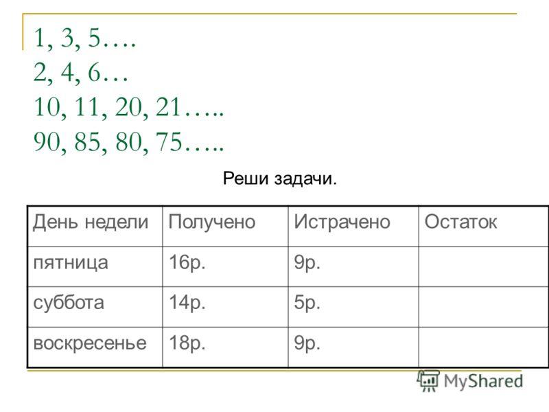 1, 3, 5…. 2, 4, 6… 10, 11, 20, 21….. 90, 85, 80, 75….. День неделиПолученоИстраченоОстаток пятница16р.9р. суббота14р.5р. воскресенье18р.9р. Реши задачи.