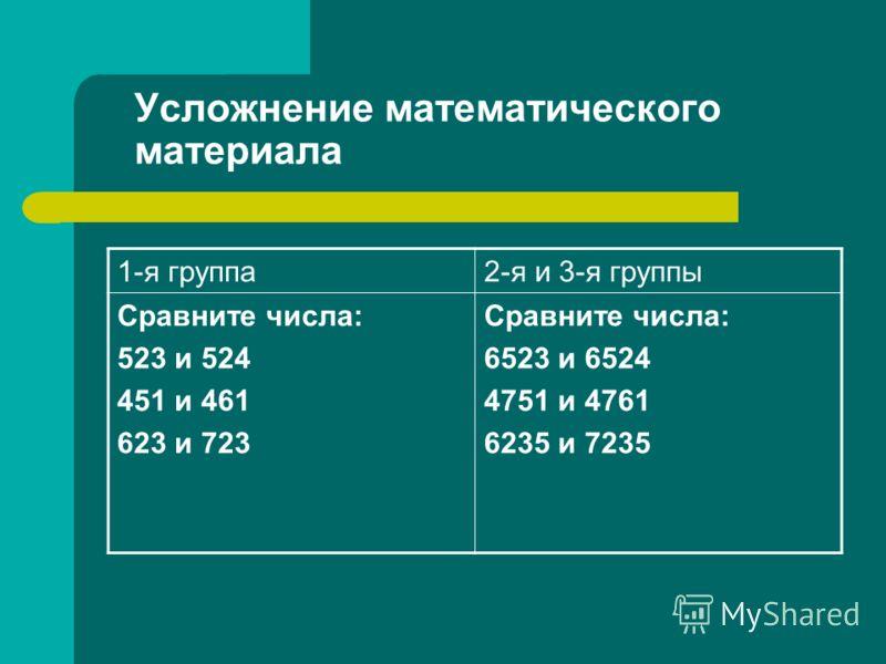 Усложнение математического материала 1-я группа2-я и 3-я группы Сравните числа: 523 и 524 451 и 461 623 и 723 Сравните числа: 6523 и 6524 4751 и 4761 6235 и 7235