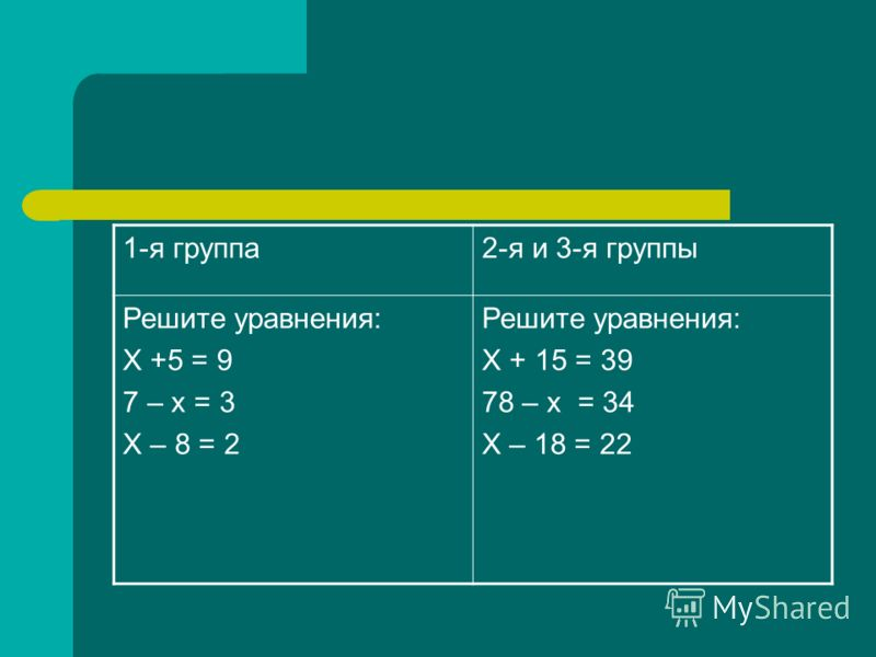 1-я группа2-я и 3-я группы Решите уравнения: Х +5 = 9 7 – х = 3 Х – 8 = 2 Решите уравнения: Х + 15 = 39 78 – х = 34 Х – 18 = 22