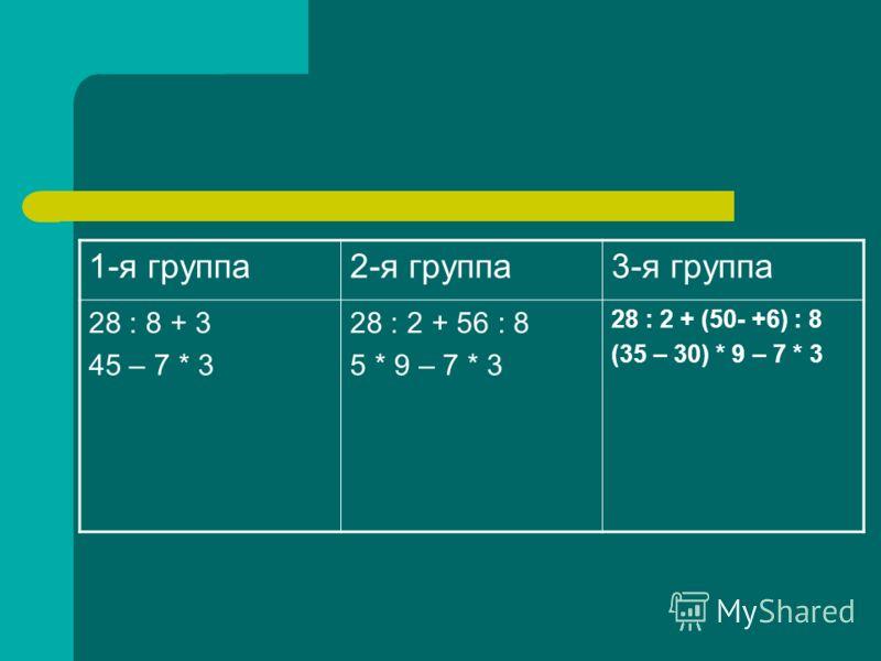 1-я группа2-я группа3-я группа 28 : 8 + 3 45 – 7 * 3 28 : 2 + 56 : 8 5 * 9 – 7 * 3 28 : 2 + (50- +6) : 8 (35 – 30) * 9 – 7 * 3