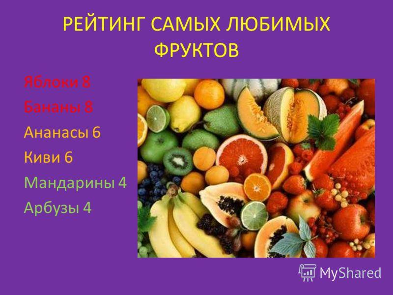 РЕЙТИНГ САМЫХ ЛЮБИМЫХ ФРУКТОВ Яблоки 8 Бананы 8 Ананасы 6 Киви 6 Мандарины 4 Арбузы 4