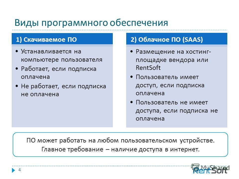 Виды программного обеспечения 4 1) Скачиваемое ПО Устанавливается на компьютере пользователя Работает, если подписка оплачена Не работает, если подписка не оплачена 2) Облачное ПО (SAAS) Размещение на хостинг- площадке вендора или RentSoft Пользовате