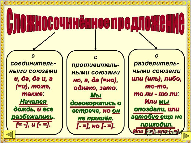 и, да, да и, а (=и), тоже, также с соединитель- ными союзами и, да, да и, а (=и), тоже, также: Начался дождь, и все разбежались. [= -], и [- =]. но, а, да (=но), однако, зато с противитель- ными союзами но, а, да (=но), однако, зато: Мы договорились