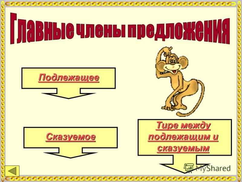 Подлежащее Сказуемое Тире между подлежащим и сказуемым Тире между подлежащим и сказуемым