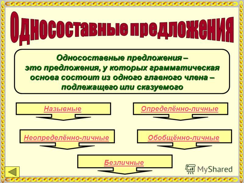 Назывные Определённо-личные Неопределённо-личные Обобщённо-личные Безличные Односоставные предложения – это предложения, у которых грамматическая основа состоит из одного главного члена – подлежащего или сказуемого