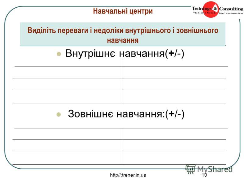 http//:trener.in.ua 10 Навчальні центри Виділіть переваги і недоліки внутрішнього і зовнішнього навчання Внутрішнє навчання(+/-) Зовнішнє навчання:(+/-)