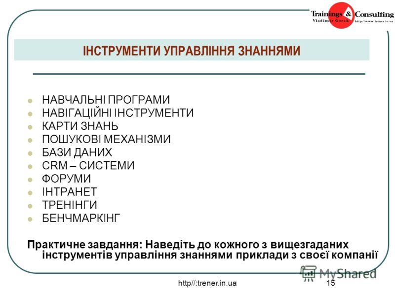 http//:trener.in.ua 15 ІНСТРУМЕНТИ УПРАВЛІННЯ ЗНАННЯМИ НАВЧАЛЬНІ ПРОГРАМИ НАВІГАЦІЙНІ ІНСТРУМЕНТИ КАРТИ ЗНАНЬ ПОШУКОВІ МЕХАНІЗМИ БАЗИ ДАНИХ CRM – СИСТЕМИ ФОРУМИ ІНТРАНЕТ ТРЕНІНГИ БЕНЧМАРКІНГ Практичне завдання: Наведіть до кожного з вищезгаданих інст