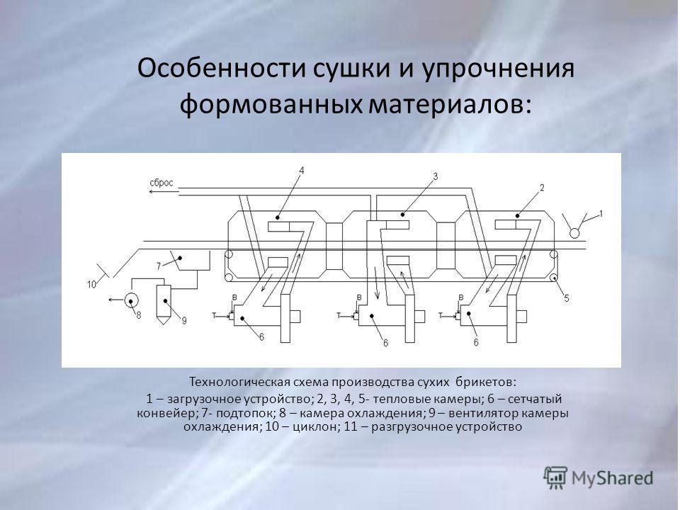 Особенности сушки и упрочнения формованных материалов: Технологическая схема производства сухих брикетов: 1 – загрузочное устройство; 2, 3, 4, 5- тепловые камеры; 6 – сетчатый конвейер; 7- подтопок; 8 – камера охлаждения; 9 – вентилятор камеры охлажд