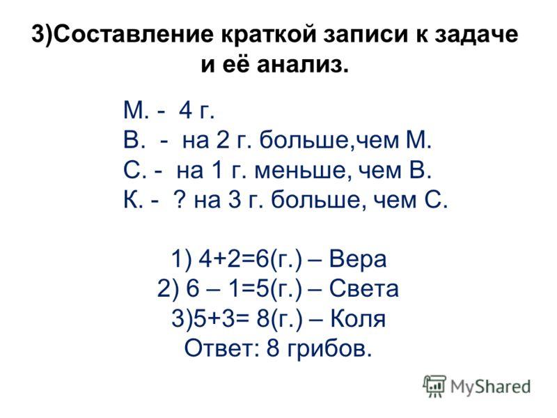 3)Составление краткой записи к задаче и её анализ. М. - 4 г. В. - на 2 г. больше,чем М. С. - на 1 г. меньше, чем В. К. - ? на 3 г. больше, чем С. 1) 4+2=6(г.) – Вера 2) 6 – 1=5(г.) – Света 3)5+3= 8(г.) – Коля Ответ: 8 грибов.