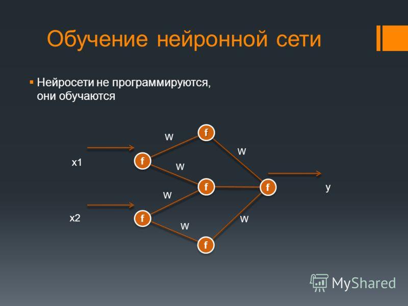 Обучение нейронной сети Нейросети не программируются, они обучаются W W W W W W x1 x2 y f f f f f f f f f f ff