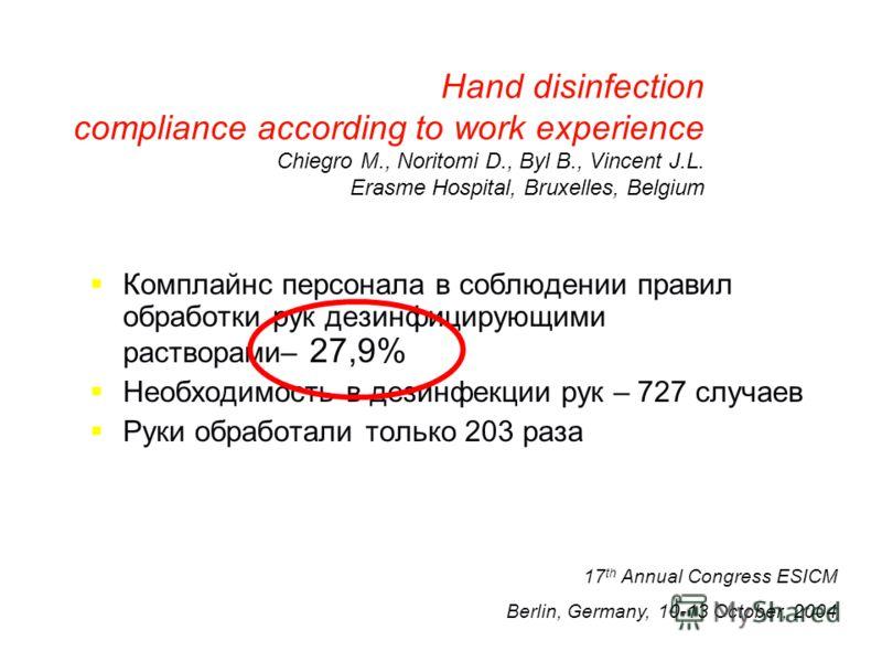 Hand disinfection compliance according to work experience Chiegro M., Noritomi D., Byl B., Vincent J.L. Erasme Hospital, Bruxelles, Belgium Комплайнс персонала в соблюдении правил обработки рук дезинфицирующими растворами– 27,9% Необходимость в дезин