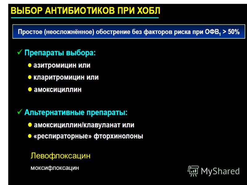 Левофлоксацин моксифлоксацин