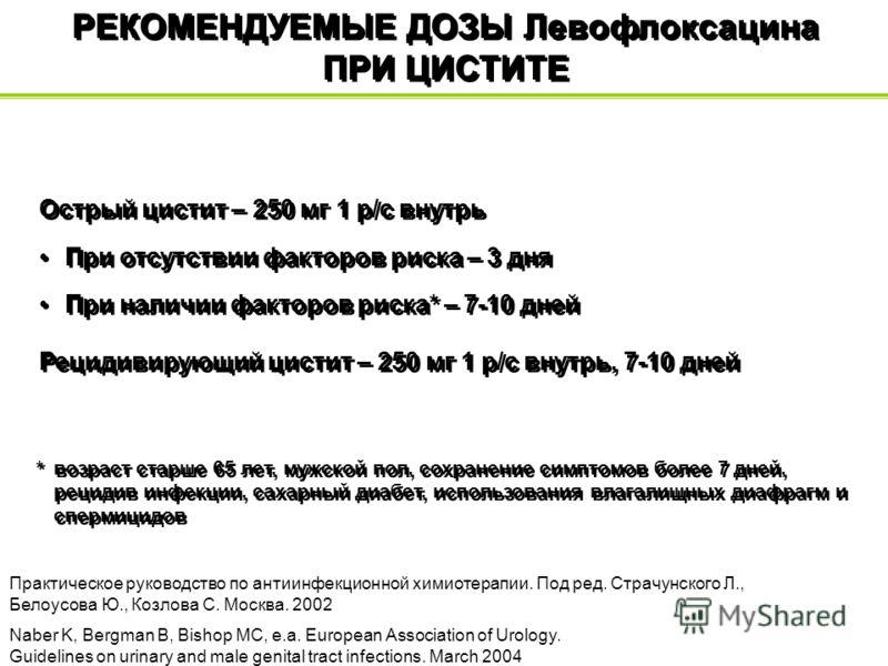 РЕКОМЕНДУЕМЫЕ ДОЗЫ Левофлоксацина ПРИ ЦИСТИТЕ Острый цистит – 250 мг 1 р/с внутрь При отсутствии факторов риска – 3 дня При наличии факторов риска* – 7-10 дней Рецидивирующий цистит – 250 мг 1 р/с внутрь, 7-10 дней Острый цистит – 250 мг 1 р/с внутрь