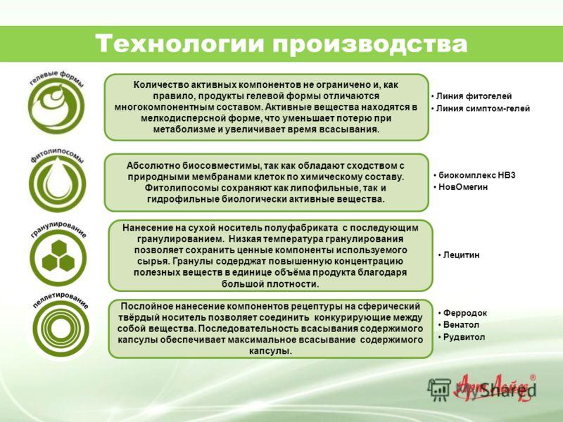 Технологии производства Количество активных компонентов не ограничено и, как правило, продукты гелевой формы отличаются многокомпонентным составом. Активные вещества находятся в мелкодисперсной форме, что уменьшает потерю при метаболизме и увеличивае