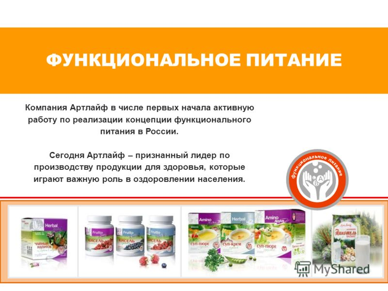 ФУНКЦИОНАЛЬНОЕ ПИТАНИЕ Компания Артлайф в числе первых начала активную работу по реализации концепции функционального питания в России. Сегодня Артлайф – признанный лидер по производству продукции для здоровья, которые играют важную роль в оздоровлен