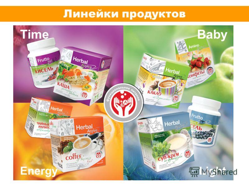 Линейки продуктов TimeBaby EnergyLight