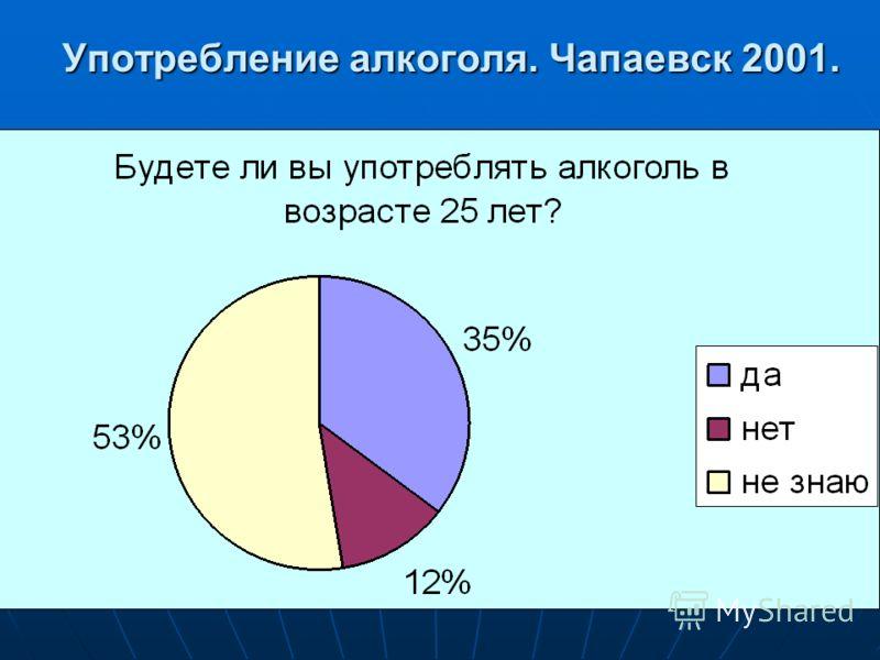 Употребление алкоголя. Чапаевск 2001.