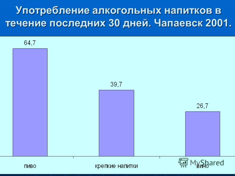 Употребление алкогольных напитков в течение последних 30 дней. Чапаевск 2001.