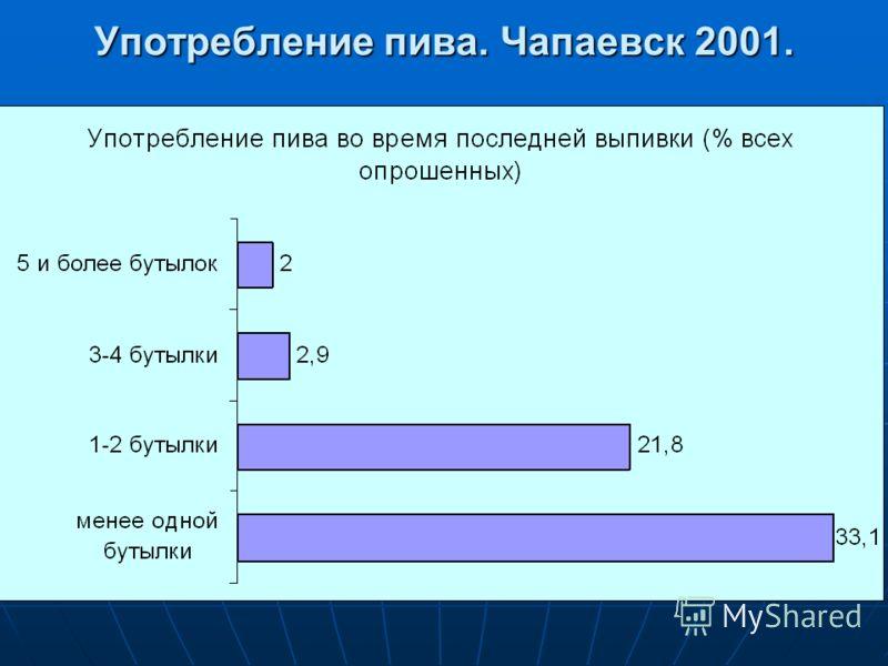 Употребление пива. Чапаевск 2001.