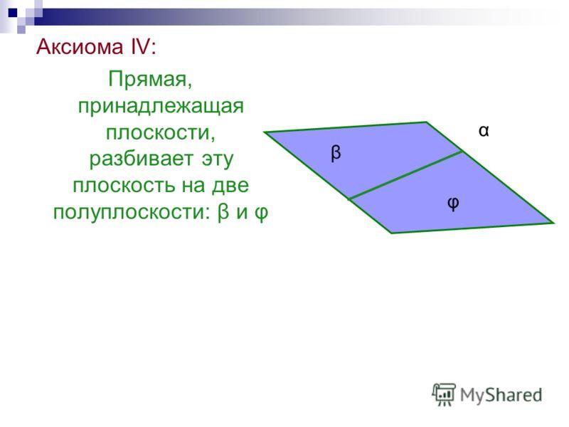Аксиома IV: Прямая, принадлежащая плоскости, разбивает эту плоскость на две полуплоскости: β и φ β α φ