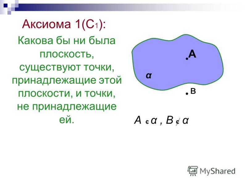 Аксиома 1(С 1 ): Какова бы ни была плоскость, существуют точки, принадлежащие этой плоскости, и точки, не принадлежащие ей. А α, В α α Α в ЭЭ