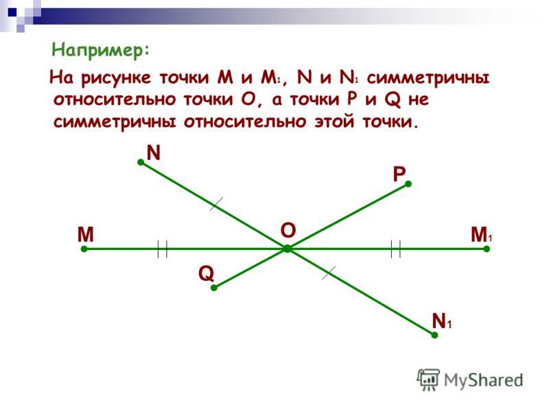 Например: На рисунке точки М и М 1, N и N 1 симметричны относительно точки О, а точки Р и Q не симметричны относительно этой точки. ММ1М1 N N1N1 О Р Q
