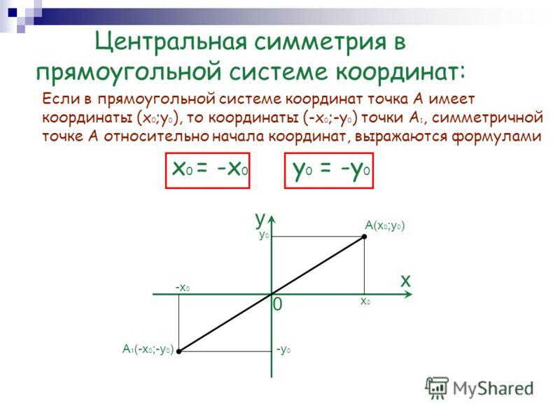 Центральная симметрия в прямоугольной системе координат: Если в прямоугольной системе координат точка А имеет координаты (x 0 ;y 0 ), то координаты (-x 0 ;-y 0 ) точки А 1, симметричной точке А относительно начала координат, выражаются формулами x 0