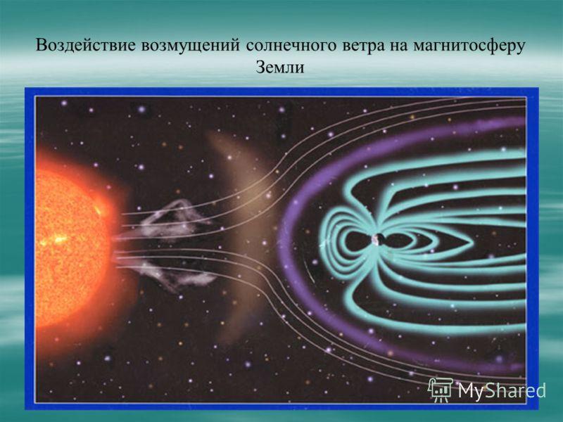 Воздействие возмущений солнечного ветра на магнитосферу Земли